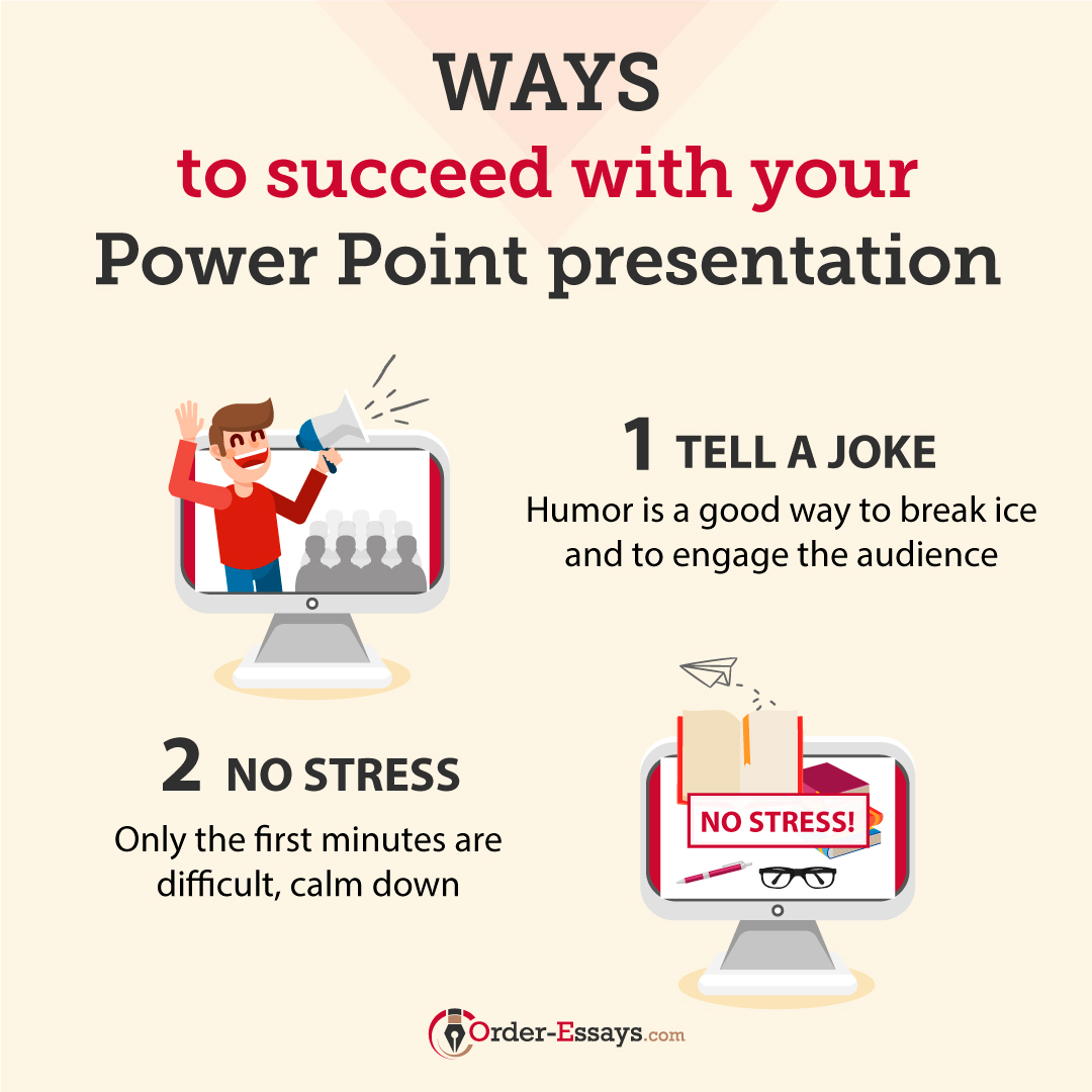 Buy PowerPoint Presentation And PPT Poster